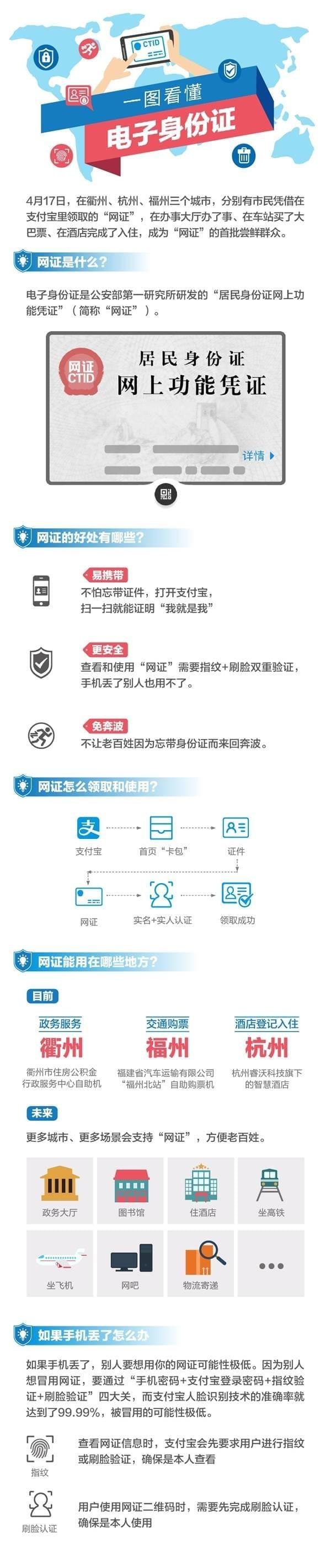 网证身份证怎么办理 支付宝网证身份证怎么用