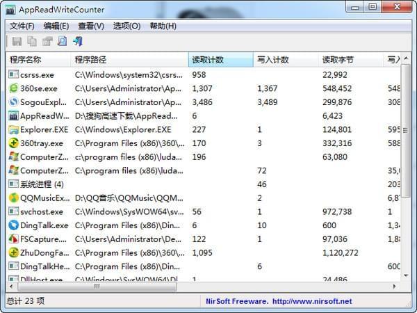 硬盘读写监控工具(AppReadWriteCounter)