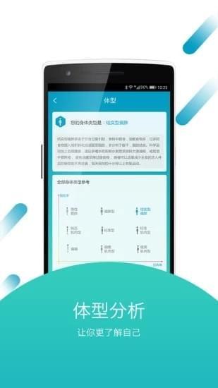 沃莱智能体脂秤app下载