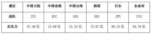 王国纪元bet365 在线体育投注_365亚洲体育在线投注_365体育投注提现多久