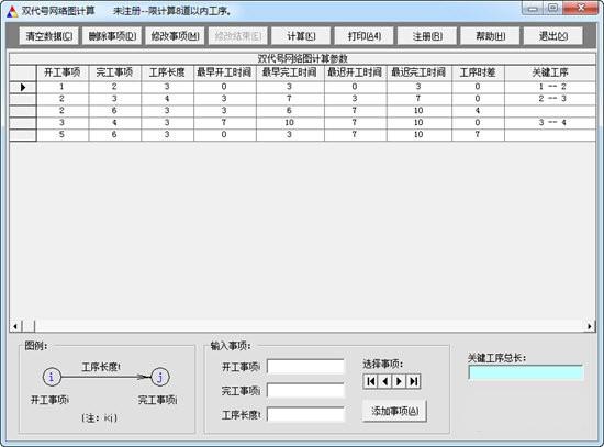 双代号网络图计算工具