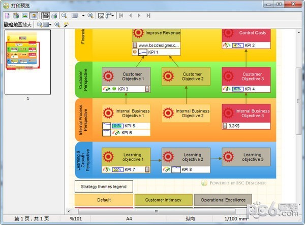 BSC Designer(平衡记分卡软件)
