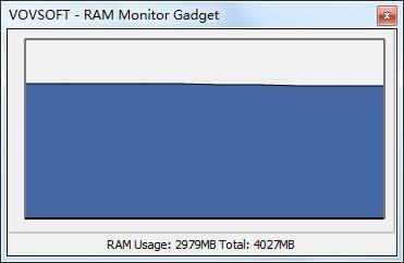 RAM Monitor Gadget(RAM监视器)