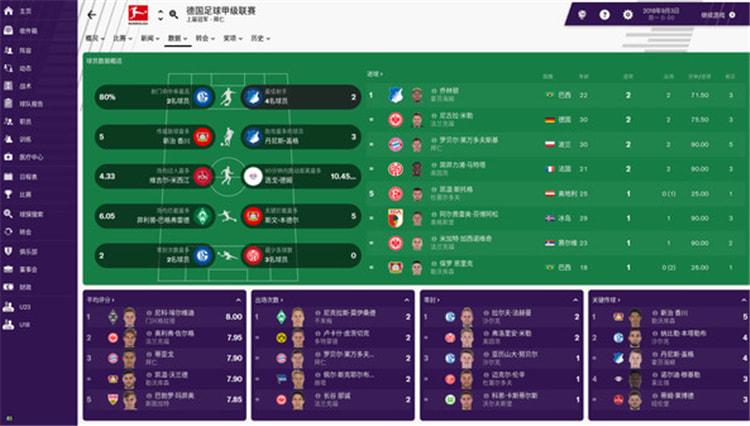 足球经理2019怎么训练 足球经理2019球员训练系统解析